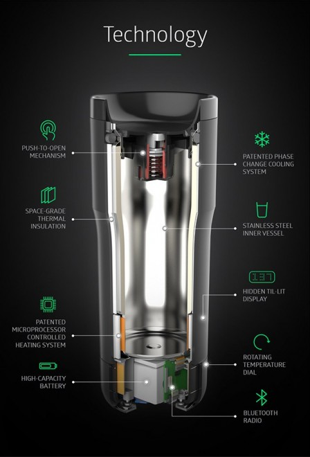 Ember-An-Adjustable-Heated-Travel-Mug1